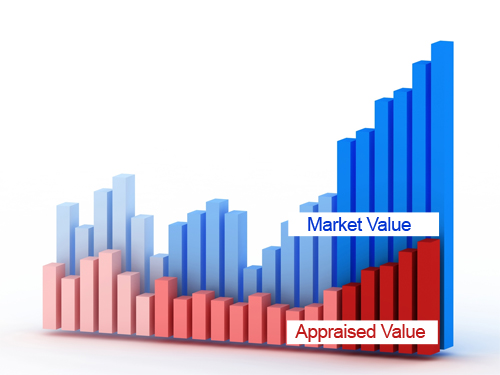 Battling Low Appraisals