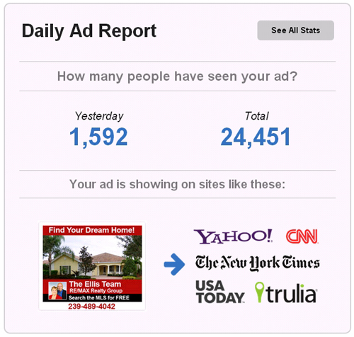 Online Advertising Report for CNN USA Today New York Times Search MLS Fort Myers