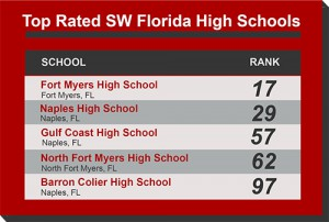 Top Rated SW Florida High Schools