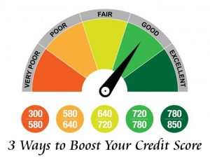 Boosting Your Credit Score Can Reduce Borrowing Costs