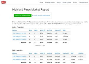 Prospective Home Buyers Neighborhood Market Report